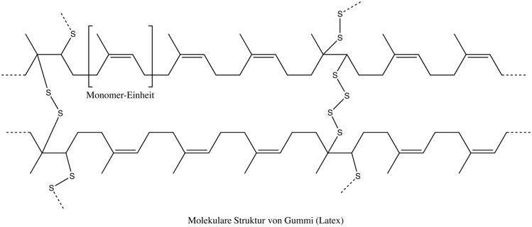 Monomer-Einheit-Molekulare-Struktur